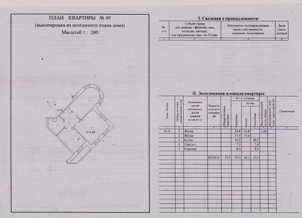 Изображение - Процедура получения технического паспорта на квартиру gde-i-kak-poluchit-texnicheskij-pasport-na-kvartiru-1-768x555